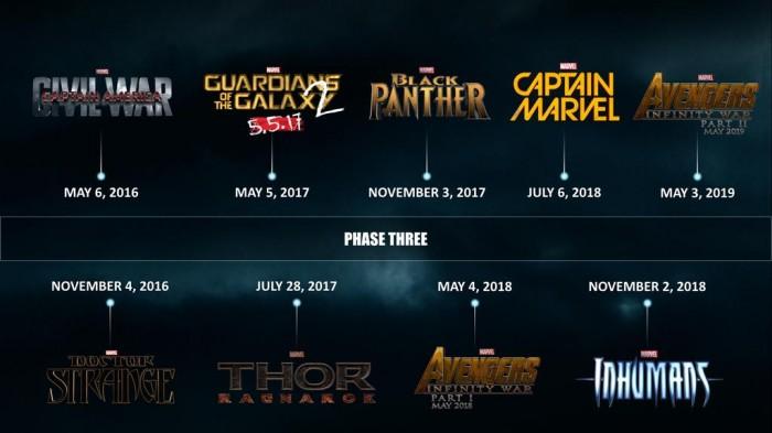 Marvel Phase 3 Übersicht